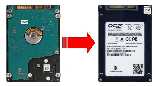 硬碟克隆軟體對比