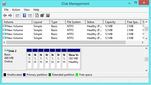 gpt partition table