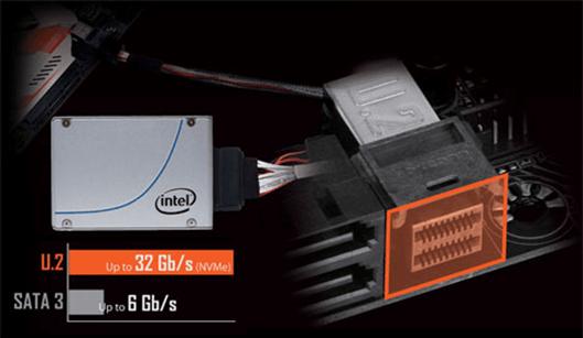 U2接口SSD