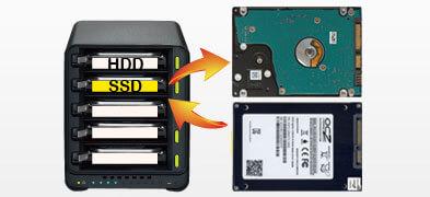 安裝SSD系統遷移
