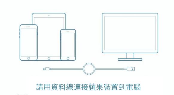 手機和電腦連接