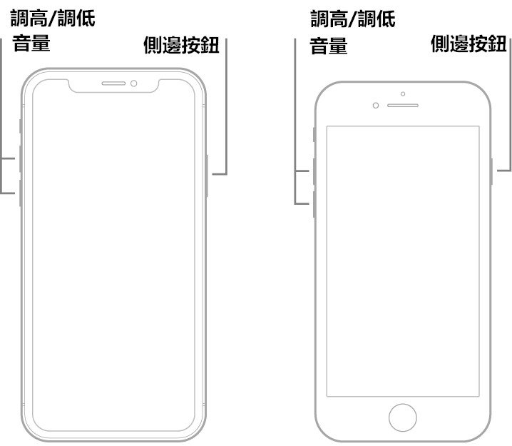 iPhone強制重新開機